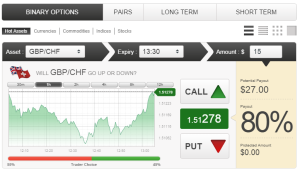 ETX Capital - obchodni platforma