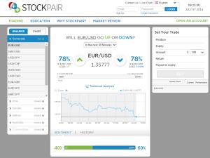 StockPair recenze platformy