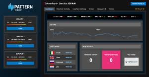 Aplikace Pattern Trader